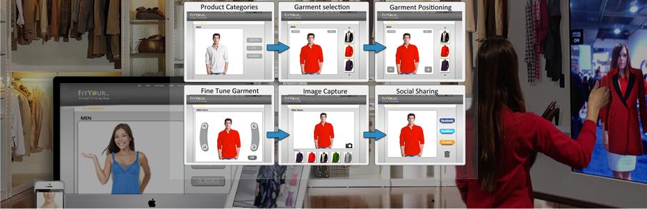 Virtual Trial Room Software Virtual Dressing Room App